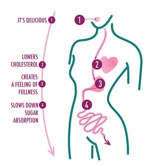 Acid reflux and weight loss image 6